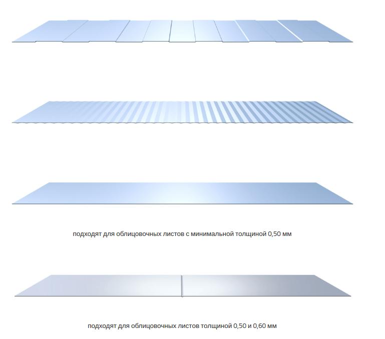 виды профилирования панелей puf